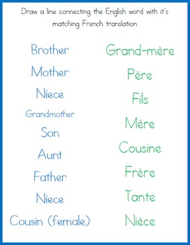 French Family Words Learning Pack