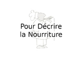 French- Food Adjective Guided Notes