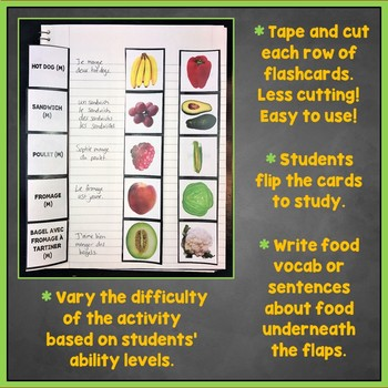 French Food Flashcards, Activities, and Games