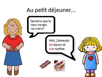 French Food & Partitive Articles Introduction (Bien Dit 1 Ch 6)