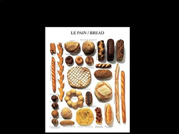 French Food Pictures & Vocabulary - Bread & Dessert
