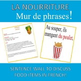 French Food Sentence Wall Nourriture