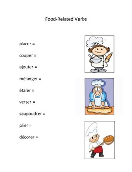 French Food Verbs