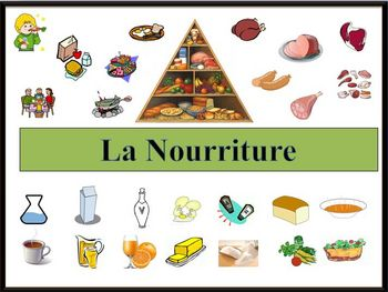 french food vocabulary powerpoint activities and games tpt. Black Bedroom Furniture Sets. Home Design Ideas
