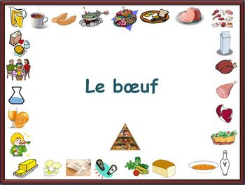 French Food Vocabulary Powerpoint (Activities and Games)