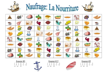 French Food Vocabulary Speaking Writing Activity Naufrage Tpt
