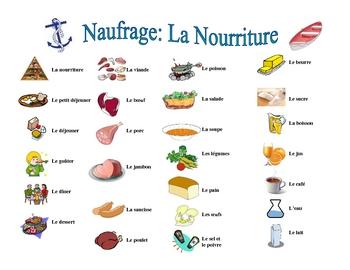 French Food Vocabulary Speaking/Writing  Activity (Naufrage)
