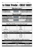 French Futur Proche Cheat Sheet Notes with Practice