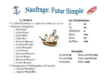 """French """"Futur Simple"""" Verb Activity (Naufrage)"""