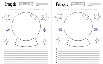 French Future Sketch and Sentences - Future Tense or Aller + Infinitive