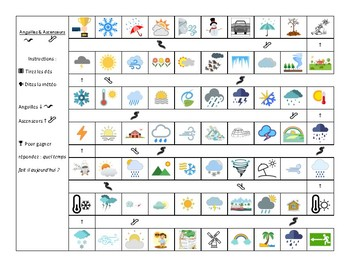 French - Game - Weather / Future - Chutes and Ladders