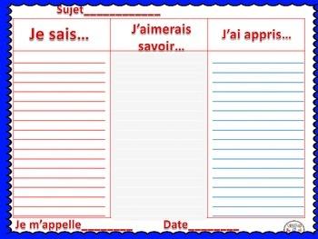 French: Graphique Savoir