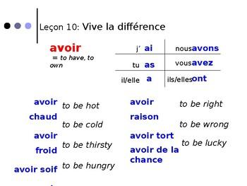 French Grammar, Lecon 10, DF Bleu