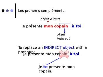French Grammar - Lecon 14, DF Blanc