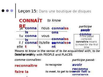 French Grammar -- Lecon 15, DF Blanc