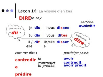 French Grammar - Lecon 16, DF Blanc