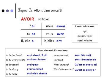 French Grammar - Lecon 3 DF Blanc