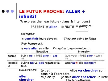 French Grammar - Lecon 4, DF Blanc