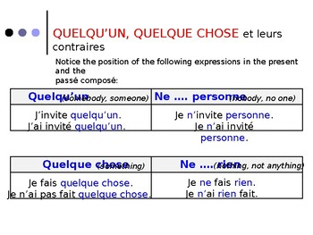 French Grammar - Lecon 7 DF Blanc
