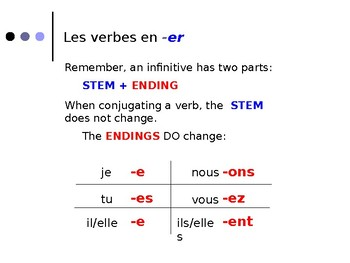 French Grammar, Lecon 7, Discovering French Bleu