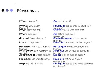 French Grammar, Lecon 8, Discovering French Bleu