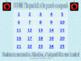 French Grammar Review Game -imparfait et passé composé- End of year / unit FREE!