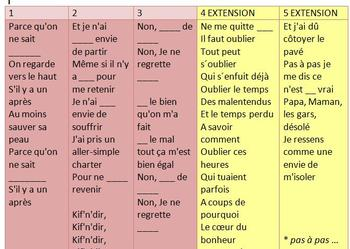 French Grammar through songs - Negatives