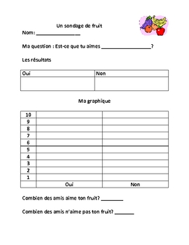 French Graphing Activity- Grade One Math
