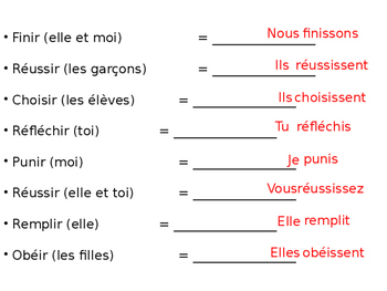 French Guided Notes -IR verbs