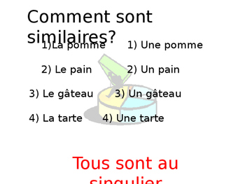 French Guided Notes- Partitive Articles