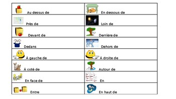 French Guided Notes- Prepositions