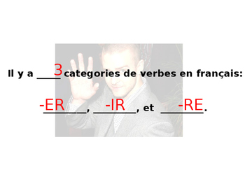French Guided Notes for -ER Conjugation