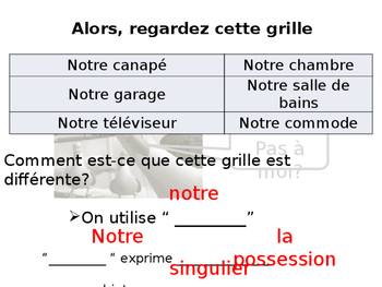 "French Guided Notes for Possessive ""Our"" and ""Your formal/plural"""