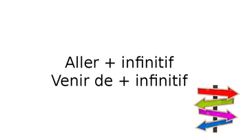 French Guided Notes on Aller and Venir de + Infintive