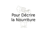 French Guided Notes on Food Adjectives