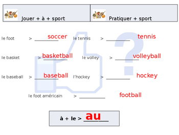 French Guided Notes on Leisure Vocabulary