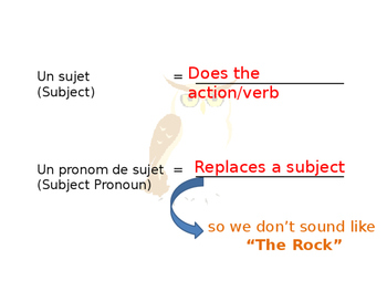 French Guided Notes on Subject Pronouns