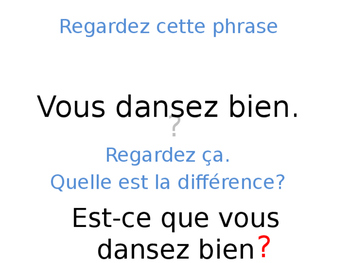 """French Guided Notes on using """"Est-ce que"""""""