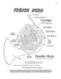 French Horn Fingering Chart - Double Horn Full Range - Best Choices