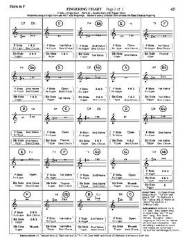 French Horn Fingering Chart - Double Horn Full Range - Best Choices