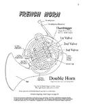 French Horn Fingering Chart - Double Horn Full Range - Bes