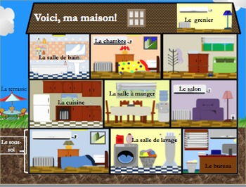 French House and furniture (Maison/Meubles) Vocabulary Powerpoint