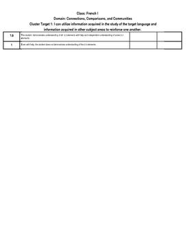 French I Standards Based Grading Assessment Rubric