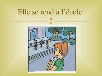 French III Reflexive Verbs - Advanced