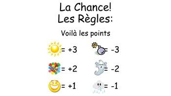 French -IR Conjugation Jeopardy with a Twist