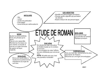 French Immersion-Etude de roman