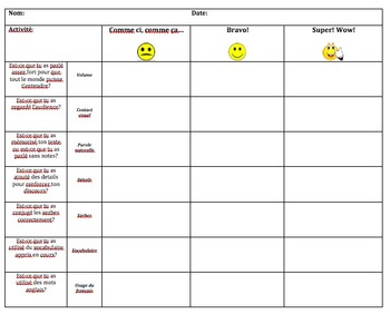 French Immersion - Formative Assessment Oral Speaking Rubric