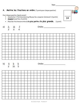 French Immersion Fraction Worksheets Grade 3, 4, 5