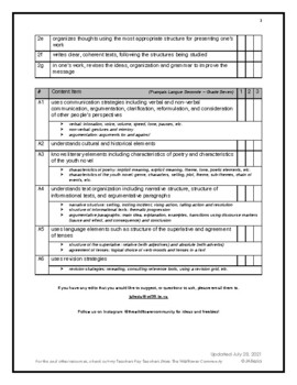 French Immersion (Francais Langue Seconde) Toolkit – Grade Seven