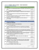 BC Curriculum Toolkit: Grade Six French Immersion (Français Langue Seconde 6)